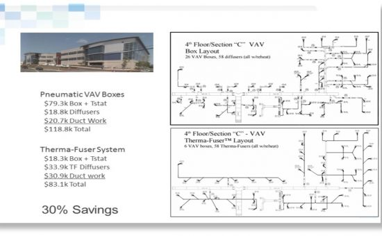 Applying Therma-Fuser™ Systems to Real System Scenarios